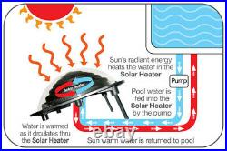 Kokido Keops Solar Dome Above Ground Swimming Pool Water Heater K835CBX/RV